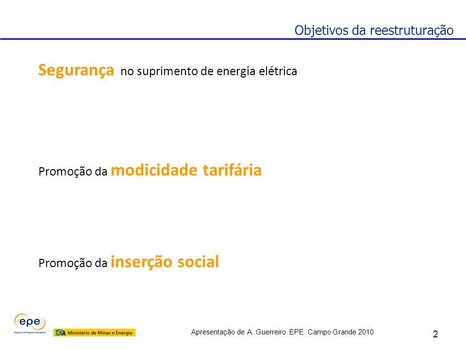 Apresentação de A. Guerreiro. EPE. Campo Grande 2010 2 Objetivos da reestruturação Segurança no suprimento de energia elétrica Promoção da modicidade