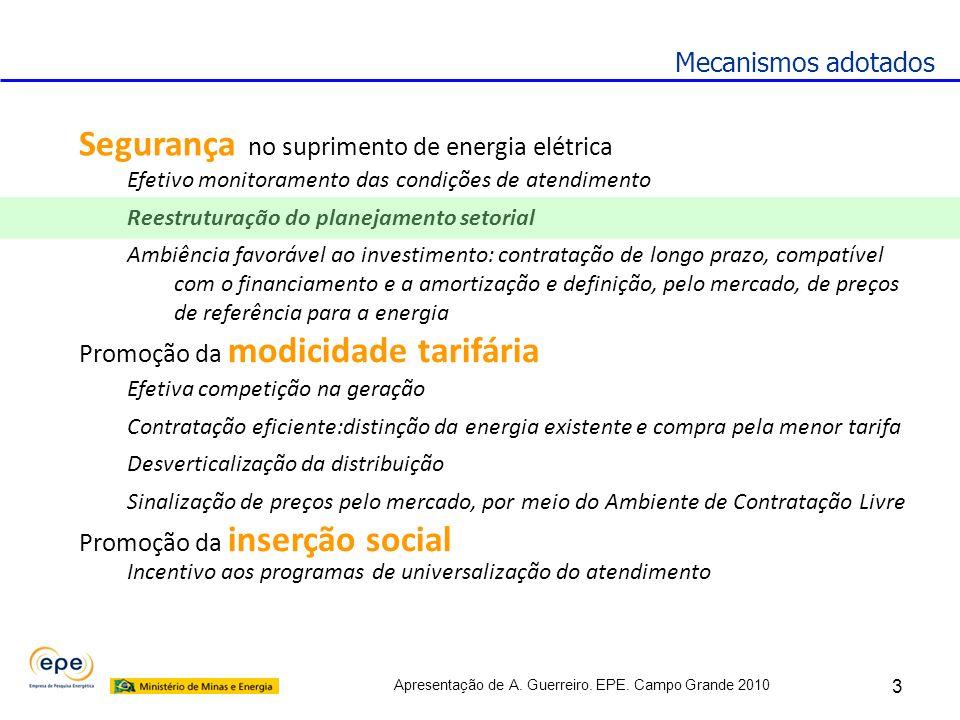 Apresentação de A. Guerreiro. EPE. Campo Grande 2010 3 Mecanismos adotados Efetiva competição na geração Contratação eficiente:distinção da energia ex