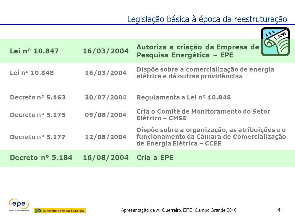 Apresentação de A. Guerreiro. EPE. Campo Grande 2010 4 Legislação básica à época da reestruturação Lei n° 10.84716/03/2004 Autoriza a criação da Empre