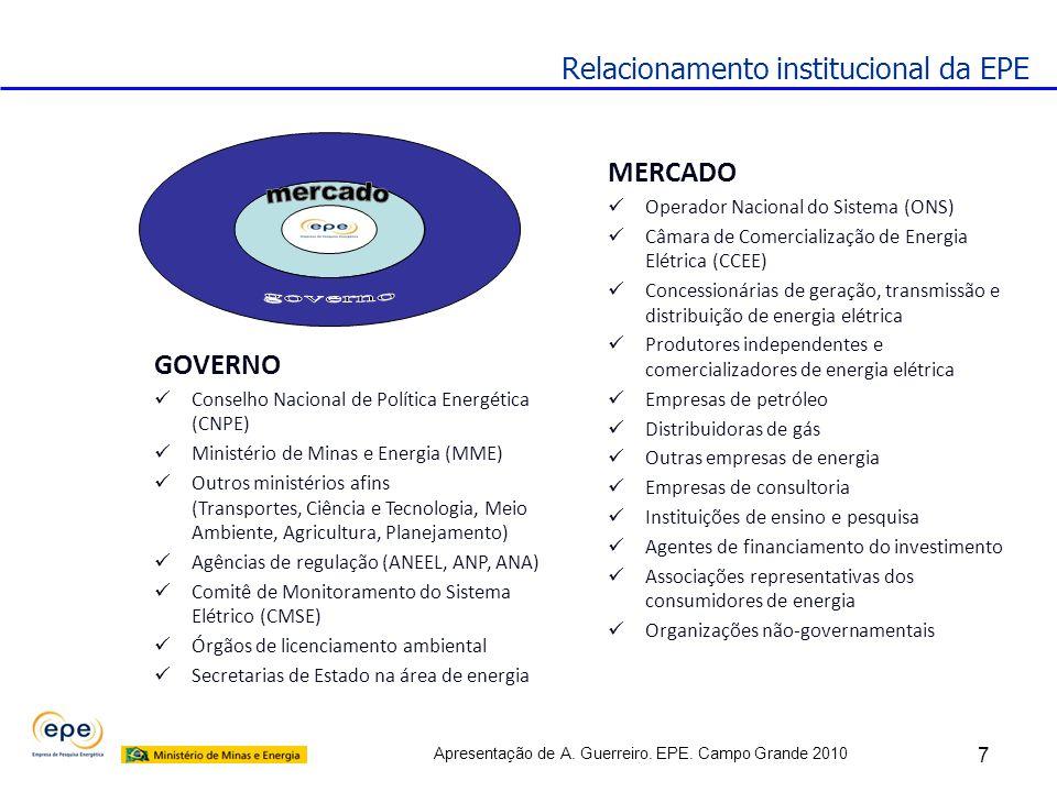 Apresentação de A. Guerreiro. EPE. Campo Grande 2010 7 GOVERNO Conselho Nacional de Política Energética (CNPE) Ministério de Minas e Energia (MME) Out