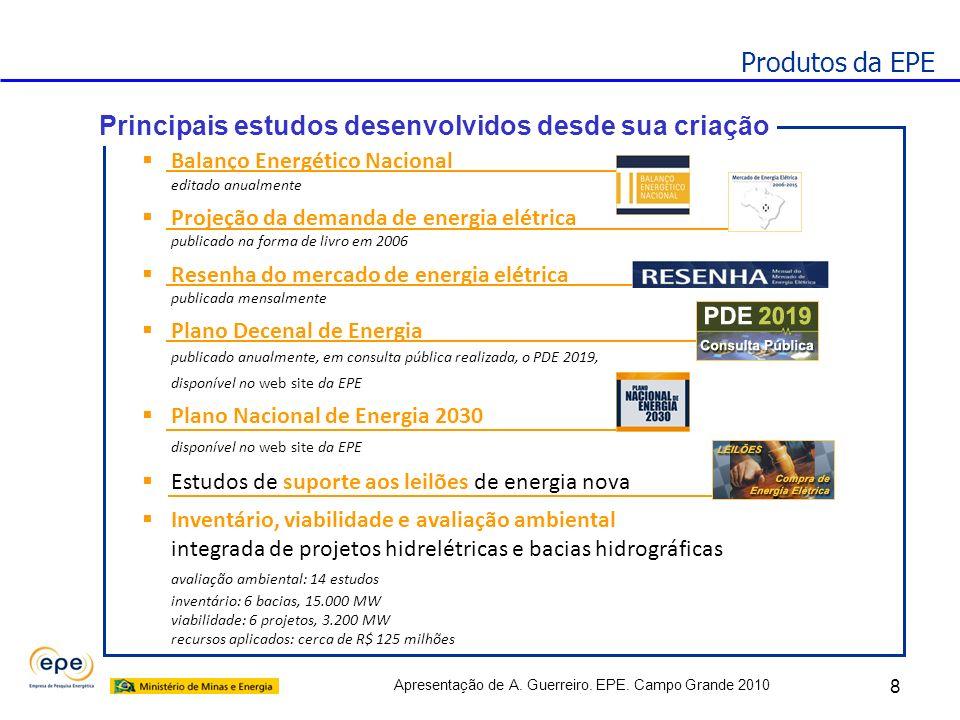 Apresentação de A. Guerreiro. EPE. Campo Grande 2010 8 Balanço Energético Nacional editado anualmente Projeção da demanda de energia elétrica publicad