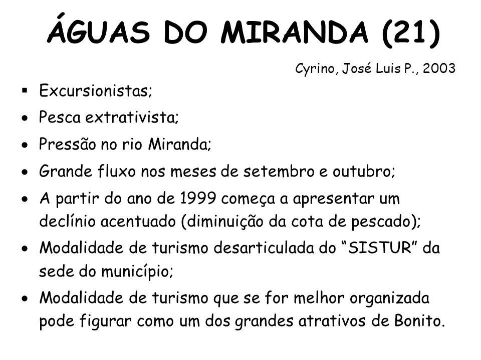 ÁGUAS DO MIRANDA (21) Excursionistas; Pesca extrativista; Pressão no rio Miranda; Grande fluxo nos meses de setembro e outubro; A partir do ano de 199