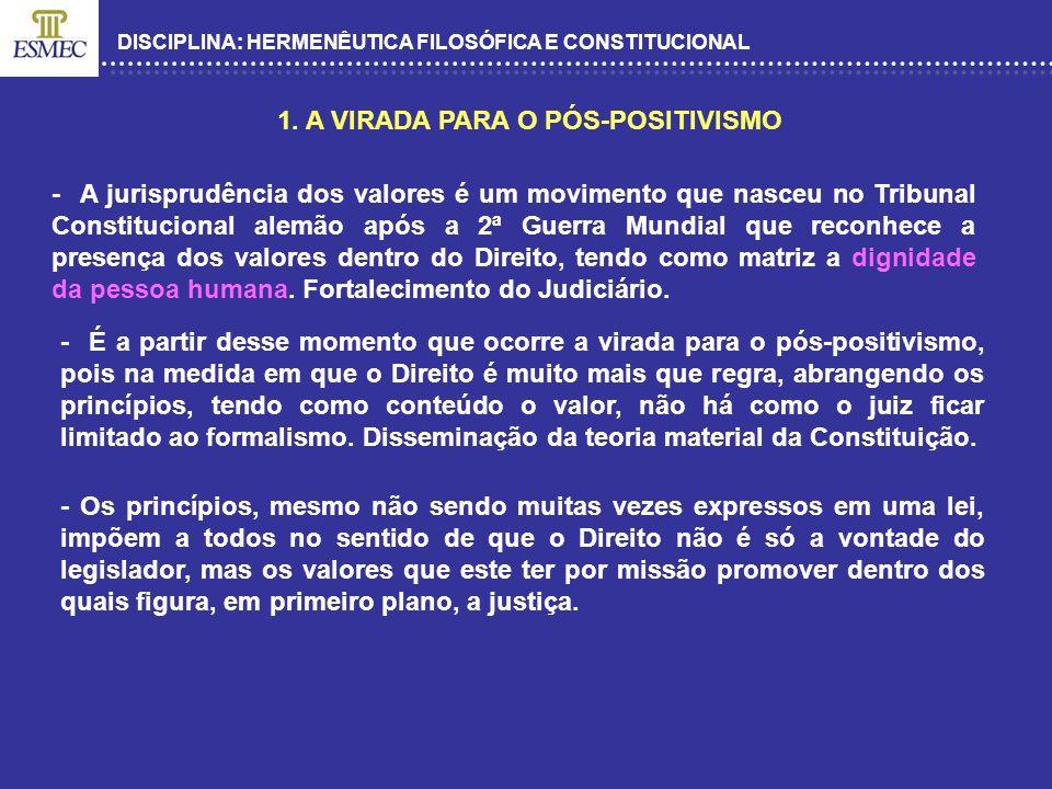 DISCIPLINA: HERMENÊUTICA FILOSÓFICA E CONSTITUCIONAL 1. A VIRADA PARA O PÓS-POSITIVISMO - A jurisprudência dos valores é um movimento que nasceu no Tr