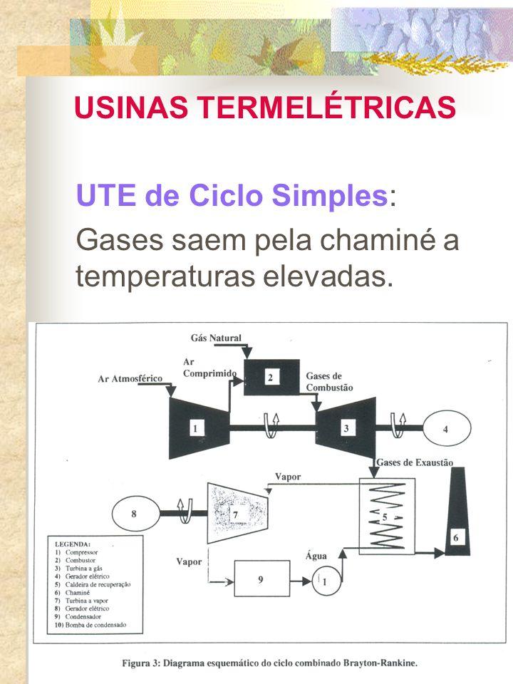 USINAS TERMELÉTRICAS UTE de Ciclo Combinado: Os gases de combustão, depois de saírem da primeira turbina, passam por um sistema de caldeiras em que água é aquecida, gerando vapor, que gira a segunda turbina.