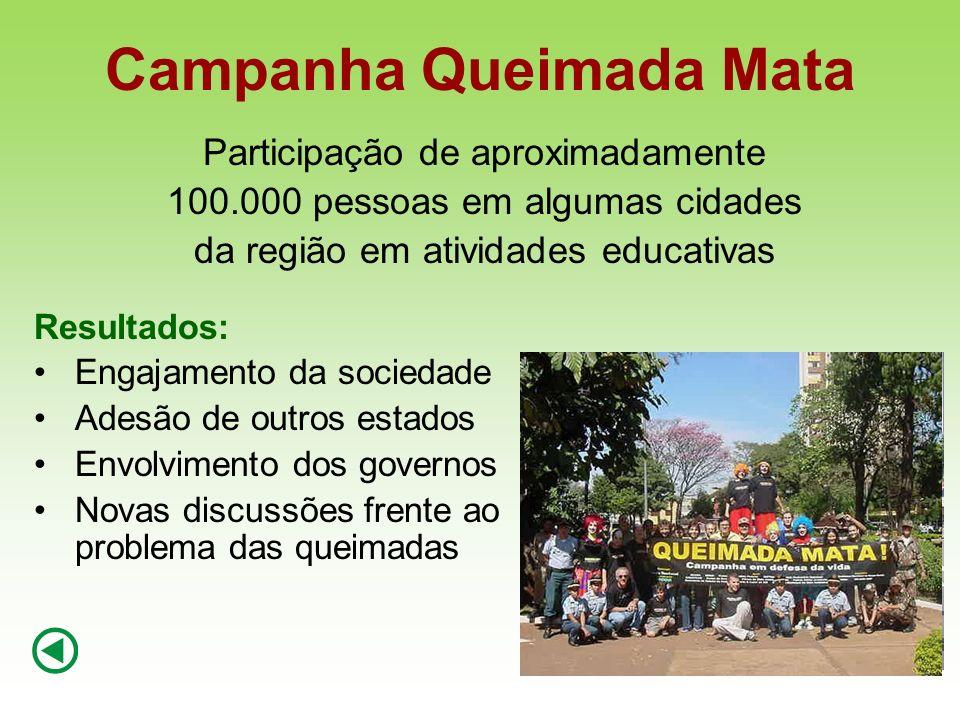 Campanha Queimada Mata Resultados: Engajamento da sociedade Adesão de outros estados Envolvimento dos governos Novas discussões frente ao problema das