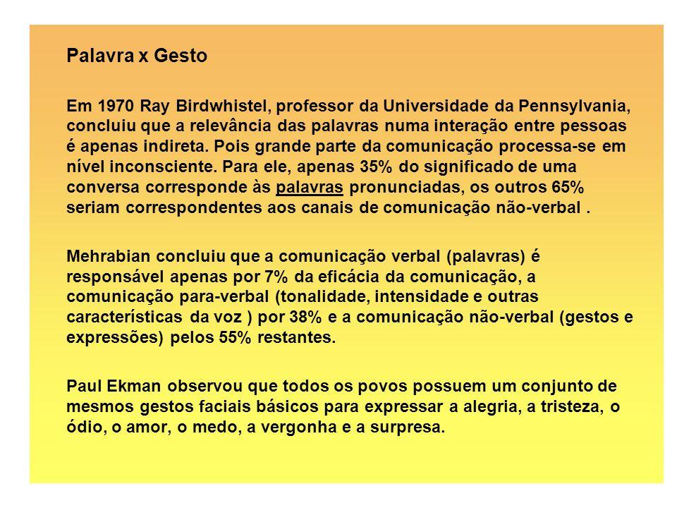Em culturas diferentes, no entanto, os sistemas de códigos não-verbais podem ser distintos, exemplo: a mão aberta como o polegar tocando o indicador pode ser um signo de OK, para os americanos ou um insulto no Brasil.