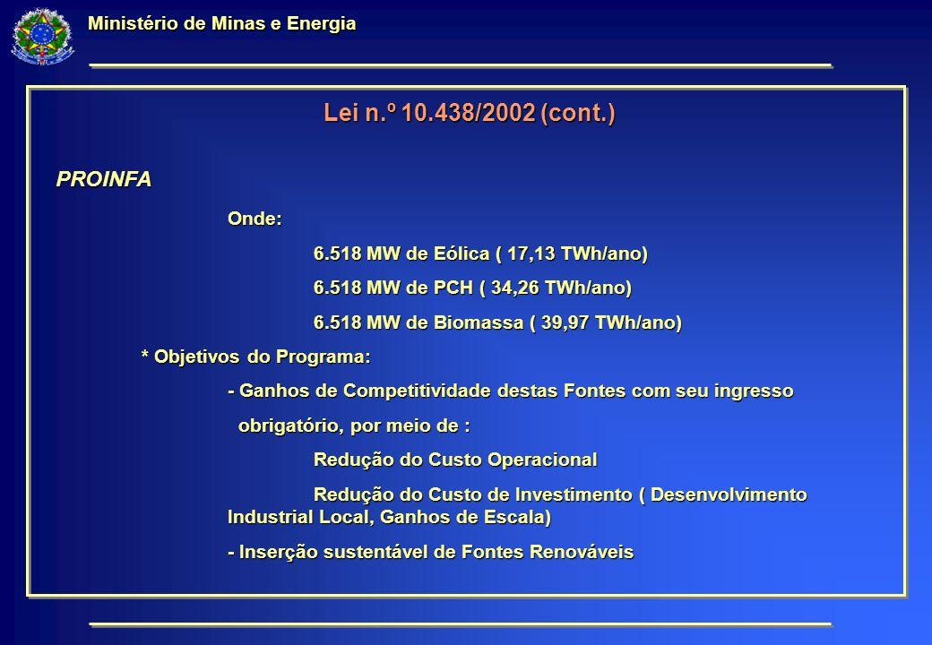 Ministério de Minas e Energia Lei n.º 10.438/2002 (cont.) PROINFAOnde: 6.518 MW de Eólica ( 17,13 TWh/ano) 6.518 MW de PCH ( 34,26 TWh/ano) 6.518 MW de Biomassa ( 39,97 TWh/ano) * Objetivos do Programa: - Ganhos de Competitividade destas Fontes com seu ingresso obrigatório, por meio de : obrigatório, por meio de : Redução do Custo Operacional Redução do Custo de Investimento ( Desenvolvimento Industrial Local, Ganhos de Escala) - Inserção sustentável de Fontes Renováveis