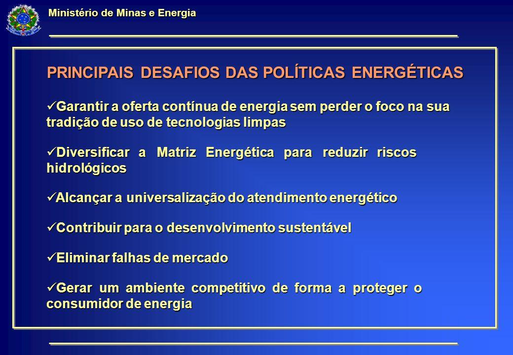 Ministério de Minas e Energia PRINCIPAIS DESAFIOS DAS POLÍTICAS ENERGÉTICAS Garantir a oferta contínua de energia sem perder o foco na sua tradição de uso de tecnologias limpas Garantir a oferta contínua de energia sem perder o foco na sua tradição de uso de tecnologias limpas Diversificar a Matriz Energética para reduzir riscos hidrológicos Diversificar a Matriz Energética para reduzir riscos hidrológicos Alcançar a universalização do atendimento energético Alcançar a universalização do atendimento energético Contribuir para o desenvolvimento sustentável Contribuir para o desenvolvimento sustentável Eliminar falhas de mercado Eliminar falhas de mercado Gerar um ambiente competitivo de forma a proteger o consumidor de energia Gerar um ambiente competitivo de forma a proteger o consumidor de energia