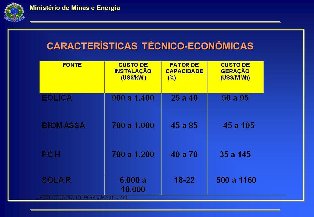 Ministério de Minas e Energia CARACTERÍSTICAS TÉCNICO-ECONÔMICAS