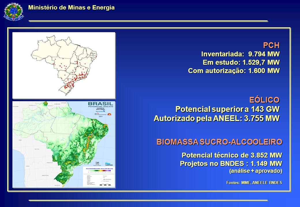 Ministério de Minas e Energia BIOMASSA SUCRO-ALCOOLEIRO Potencial técnico de 3.852 MW Projetos no BNDES : 1.149 MW (análise + aprovado) Fontes: MME, ANEELE BNDES PCH Inventariada: 9.794 MW Em estudo: 1.529,7 MW Com autorização: 1.600 MW EÓLICO Potencial superior a 143 GW Autorizado pela ANEEL: 3.755 MW