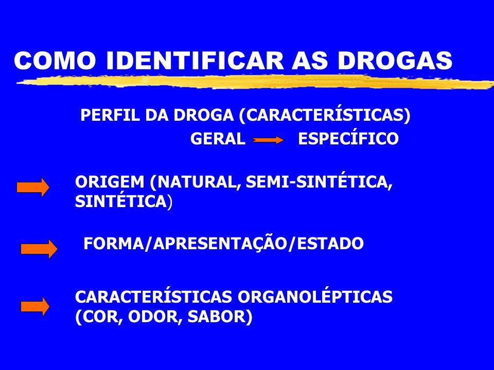 COMO IDENTIFICAR AS DROGAS PERFIL DA DROGA (CARACTERÍSTICAS) GERAL ESPECÍFICO ORIGEM (NATURAL, SEMI-SINTÉTICA, SINTÉTICA) FORMA/APRESENTAÇÃO/ESTADO CARACTERÍSTICAS ORGANOLÉPTICAS (COR, ODOR, SABOR)