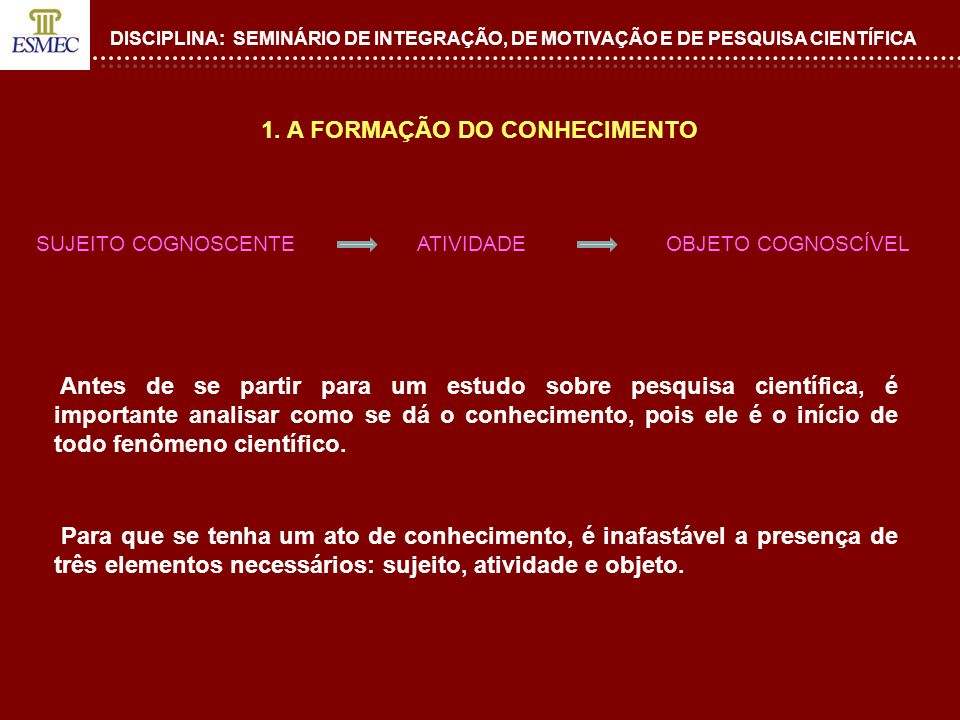 DISCIPLINA: SEMINÁRIO DE INTEGRAÇÃO, DE MOTIVAÇÃO E DE PESQUISA CIENTÍFICA 1. A FORMAÇÃO DO CONHECIMENTO SUJEITO COGNOSCENTE ATIVIDADE OBJETO COGNOSCÍ