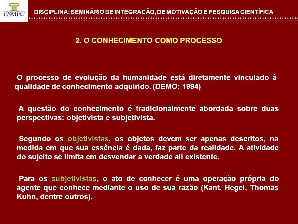 DISCIPLINA: SEMINÁRIO DE INTEGRAÇÃO, DE MOTIVAÇÃO E PESQUISA CIENTÍFICA 2. O CONHECIMENTO COMO PROCESSO - O processo de evolução da humanidade está di