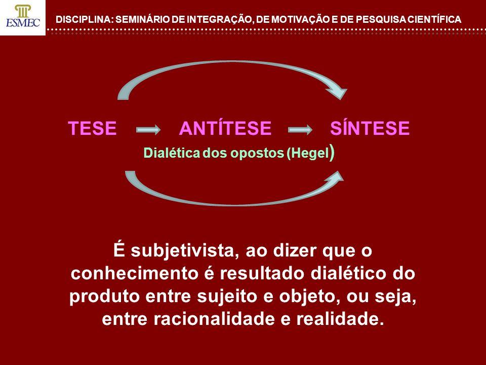 DISCIPLINA: SEMINÁRIO DE INTEGRAÇÃO, DE MOTIVAÇÃO E DE PESQUISA CIENTÍFICA TESE ANTÍTESE SÍNTESE Dialética dos opostos (Hegel ) É subjetivista, ao diz