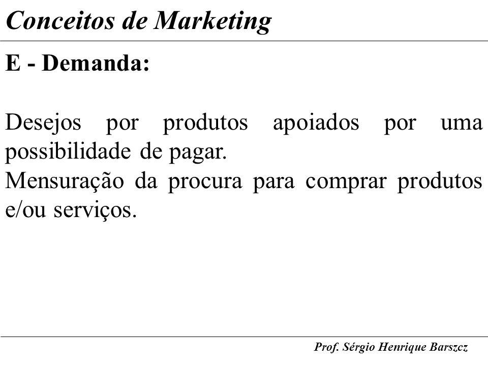 Prof. Sérgio Henrique Barszcz Conceitos de Marketing E - Demanda: Desejos por produtos apoiados por uma possibilidade de pagar. Mensuração da procura