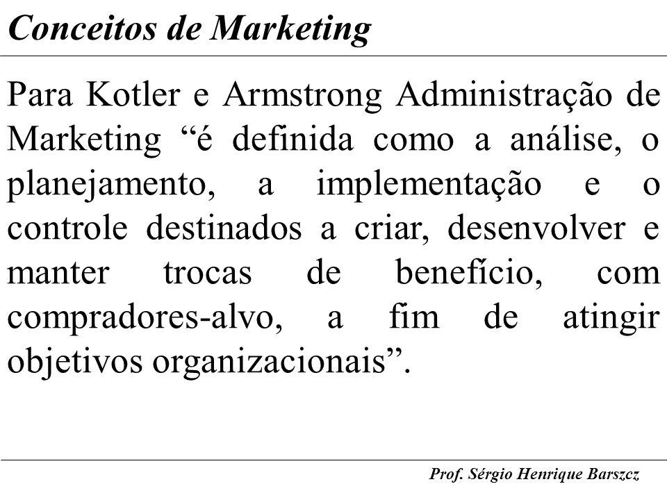 Prof. Sérgio Henrique Barszcz Conceitos de Marketing Para Kotler e Armstrong Administração de Marketing é definida como a análise, o planejamento, a i