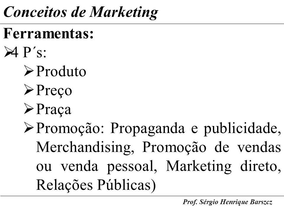 Prof. Sérgio Henrique Barszcz Conceitos de Marketing Ferramentas: 4 P´s: Produto Preço Praça Promoção: Propaganda e publicidade, Merchandising, Promoç