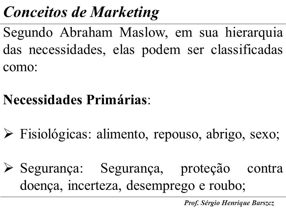 Prof. Sérgio Henrique Barszcz Conceitos de Marketing Necessidades Primárias: Fisiológicas: alimento, repouso, abrigo, sexo; Segurança: Segurança, prot