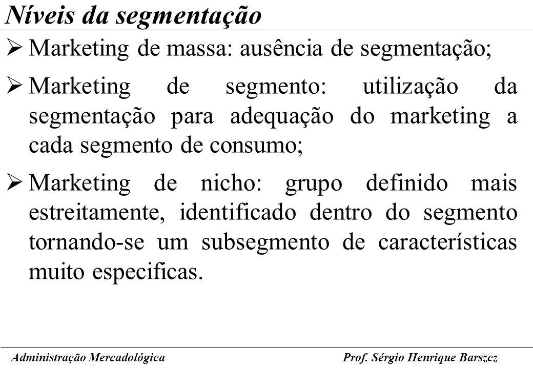 Prof. Sérgio Henrique Barszcz Níveis da segmentação Marketing de massa: ausência de segmentação; Marketing de segmento: utilização da segmentação para