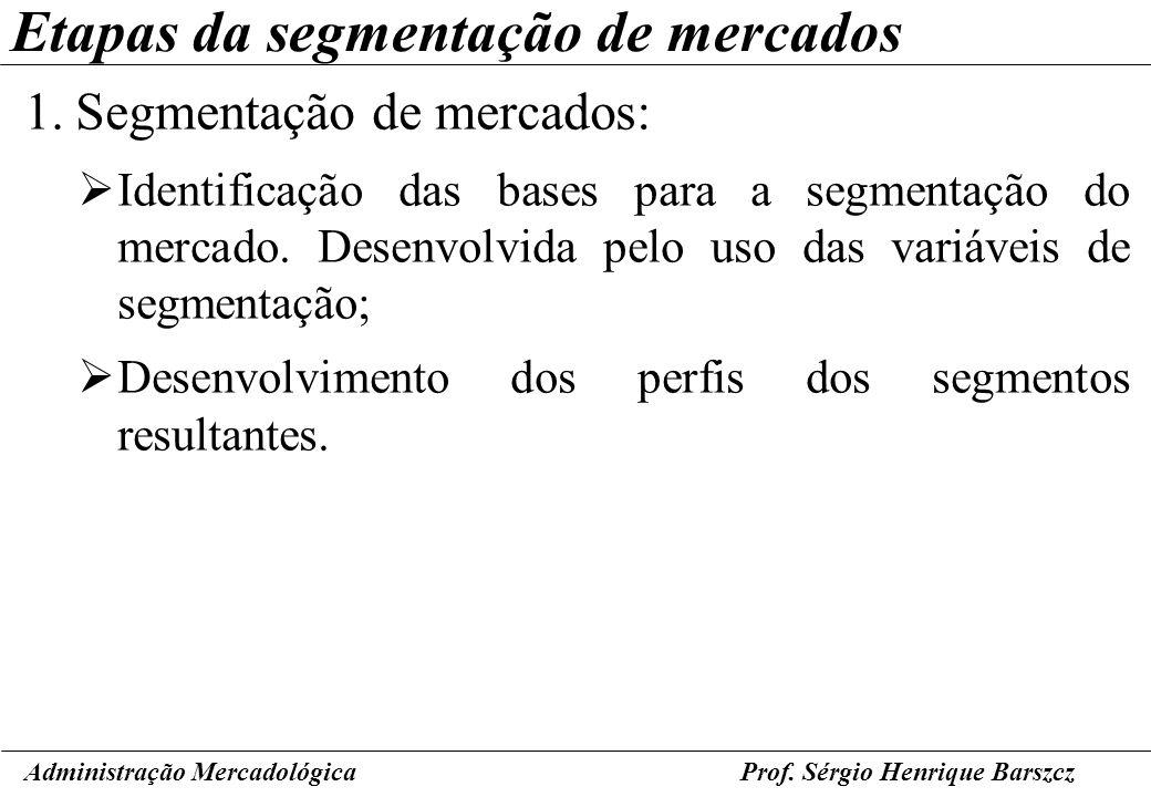 Prof. Sérgio Henrique Barszcz Etapas da segmentação de mercados 1.Segmentação de mercados: Identificação das bases para a segmentação do mercado. Dese