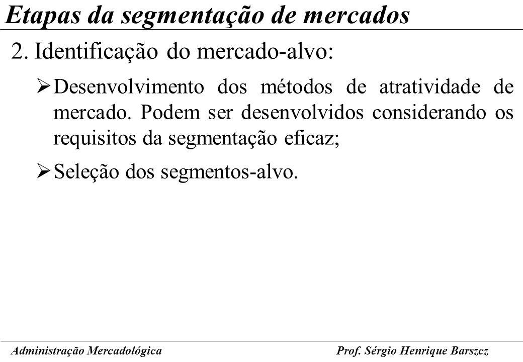 Prof. Sérgio Henrique Barszcz Etapas da segmentação de mercados 2.Identificação do mercado-alvo: Desenvolvimento dos métodos de atratividade de mercad