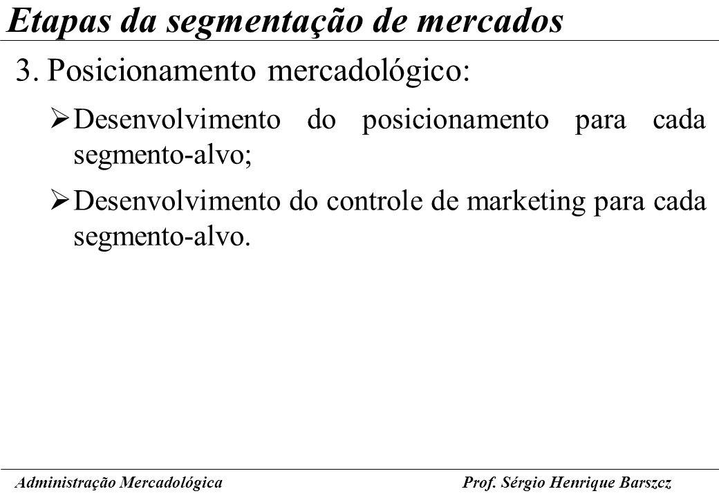 Prof. Sérgio Henrique Barszcz Etapas da segmentação de mercados 3.Posicionamento mercadológico: Desenvolvimento do posicionamento para cada segmento-a