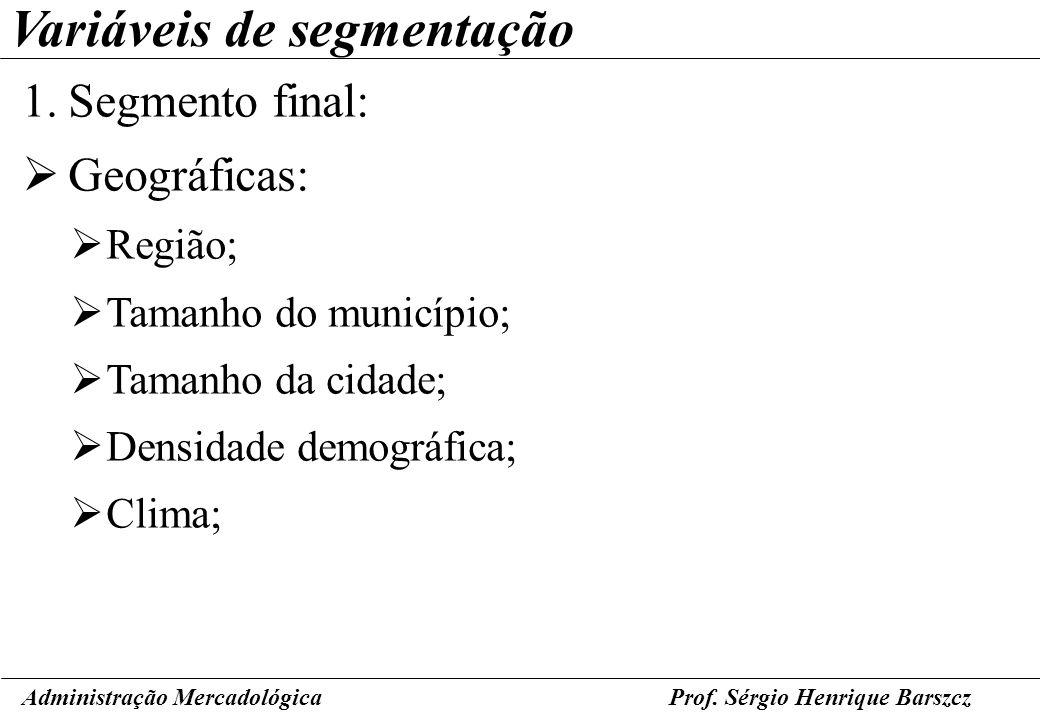 Prof. Sérgio Henrique Barszcz Variáveis de segmentação 1.Segmento final: Geográficas: Região; Tamanho do município; Tamanho da cidade; Densidade demog