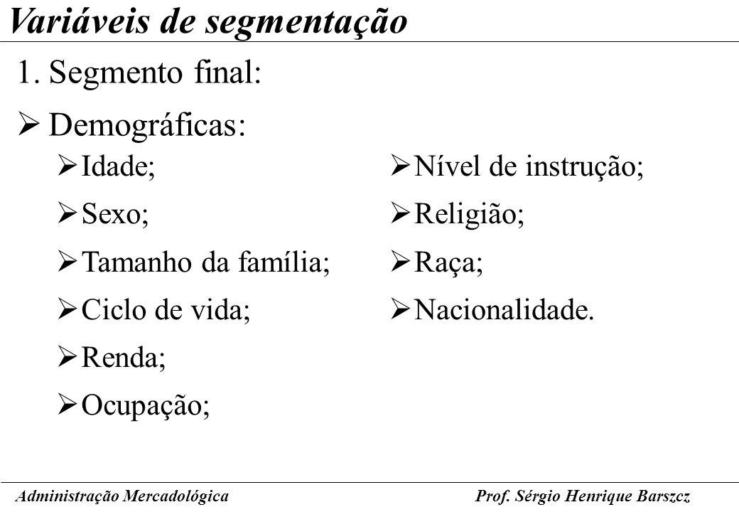 Prof. Sérgio Henrique Barszcz Variáveis de segmentação 1.Segmento final: Demográficas: Administração Mercadológica Idade; Sexo; Tamanho da família; Ci