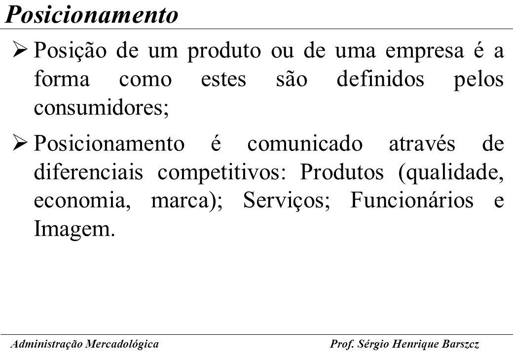 Prof. Sérgio Henrique Barszcz Posicionamento Posição de um produto ou de uma empresa é a forma como estes são definidos pelos consumidores; Posicionam