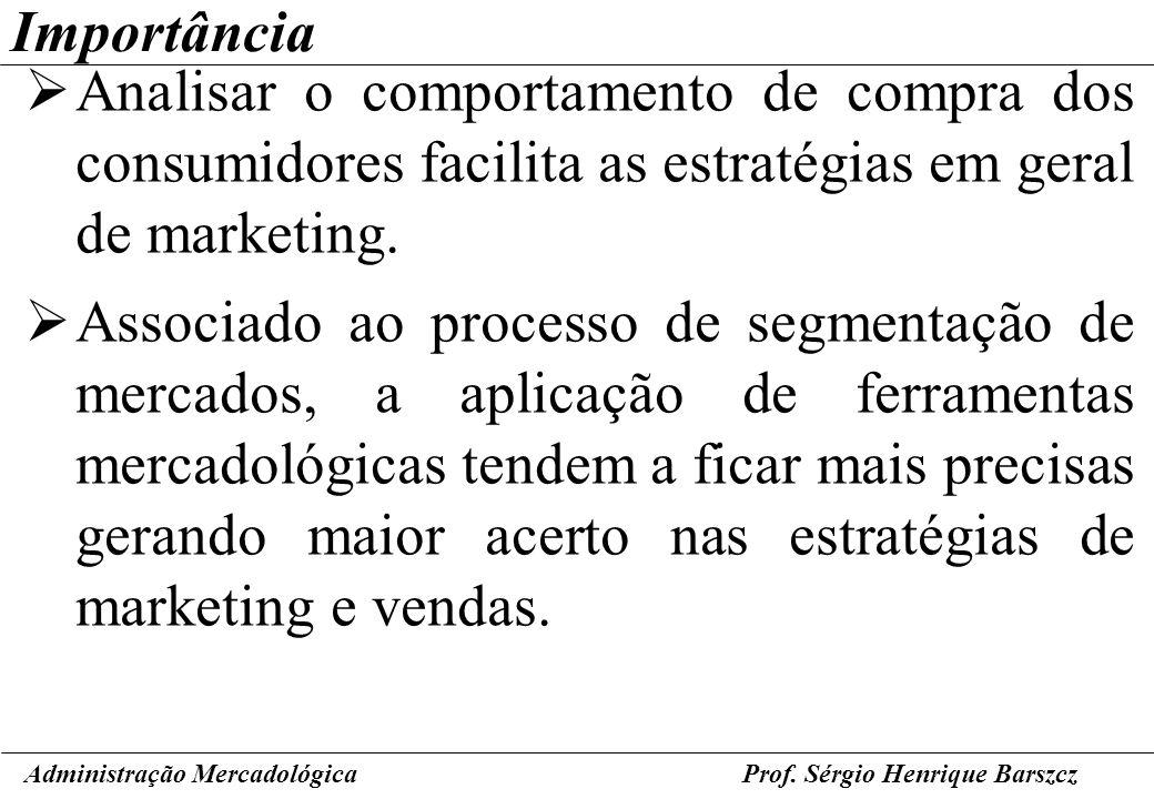 Prof. Sérgio Henrique Barszcz Importância Analisar o comportamento de compra dos consumidores facilita as estratégias em geral de marketing. Associado