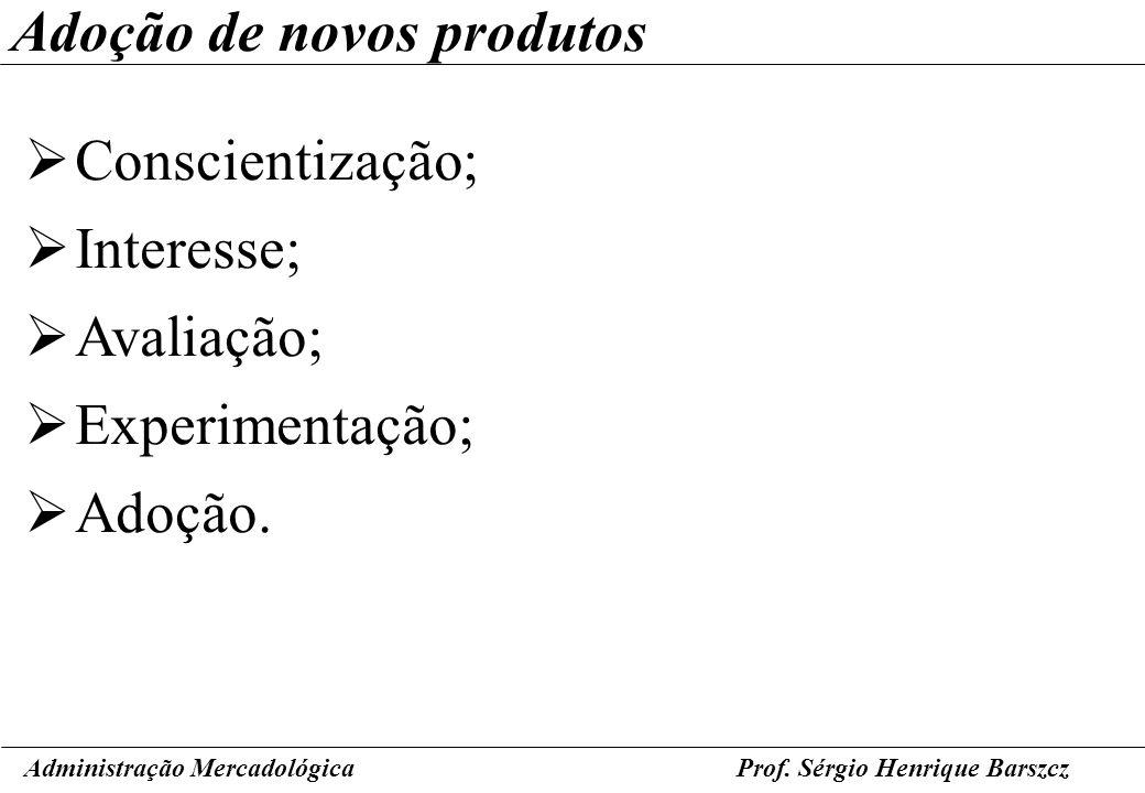 Prof. Sérgio Henrique Barszcz Adoção de novos produtos Conscientização; Interesse; Avaliação; Experimentação; Adoção. Administração Mercadológica