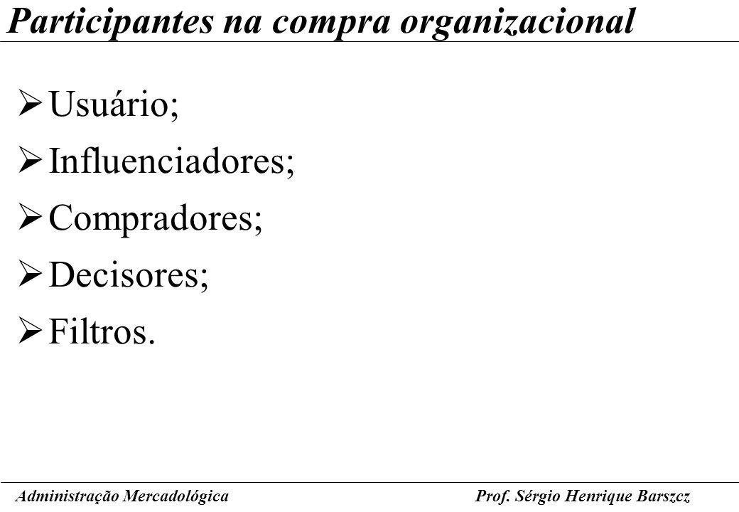 Prof. Sérgio Henrique Barszcz Participantes na compra organizacional Usuário; Influenciadores; Compradores; Decisores; Filtros. Administração Mercadol
