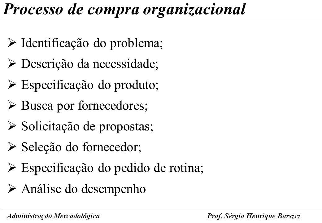 Prof. Sérgio Henrique Barszcz Processo de compra organizacional Identificação do problema; Descrição da necessidade; Especificação do produto; Busca p