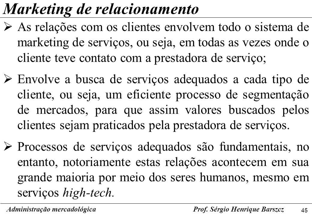 45 Administração mercadológicaProf. Sérgio Henrique Barszcz Marketing de relacionamento As relações com os clientes envolvem todo o sistema de marketi