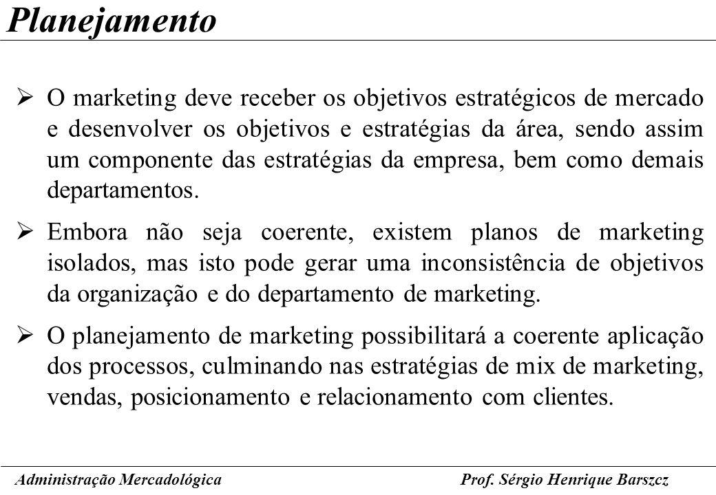 Prof. Sérgio Henrique Barszcz Planejamento O marketing deve receber os objetivos estratégicos de mercado e desenvolver os objetivos e estratégias da á