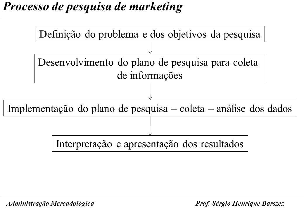 Prof. Sérgio Henrique Barszcz Processo de pesquisa de marketing Administração Mercadológica Definição do problema e dos objetivos da pesquisa Desenvol
