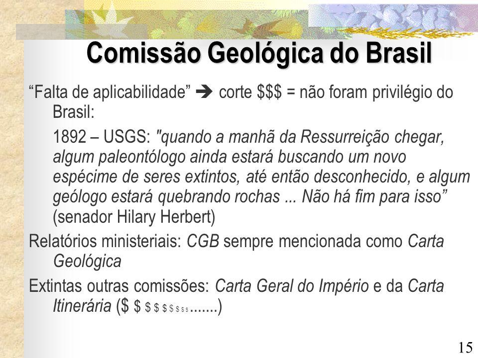15 Comissão Geológica do Brasil Falta de aplicabilidade corte $$$ = não foram privilégio do Brasil: 1892 – USGS: