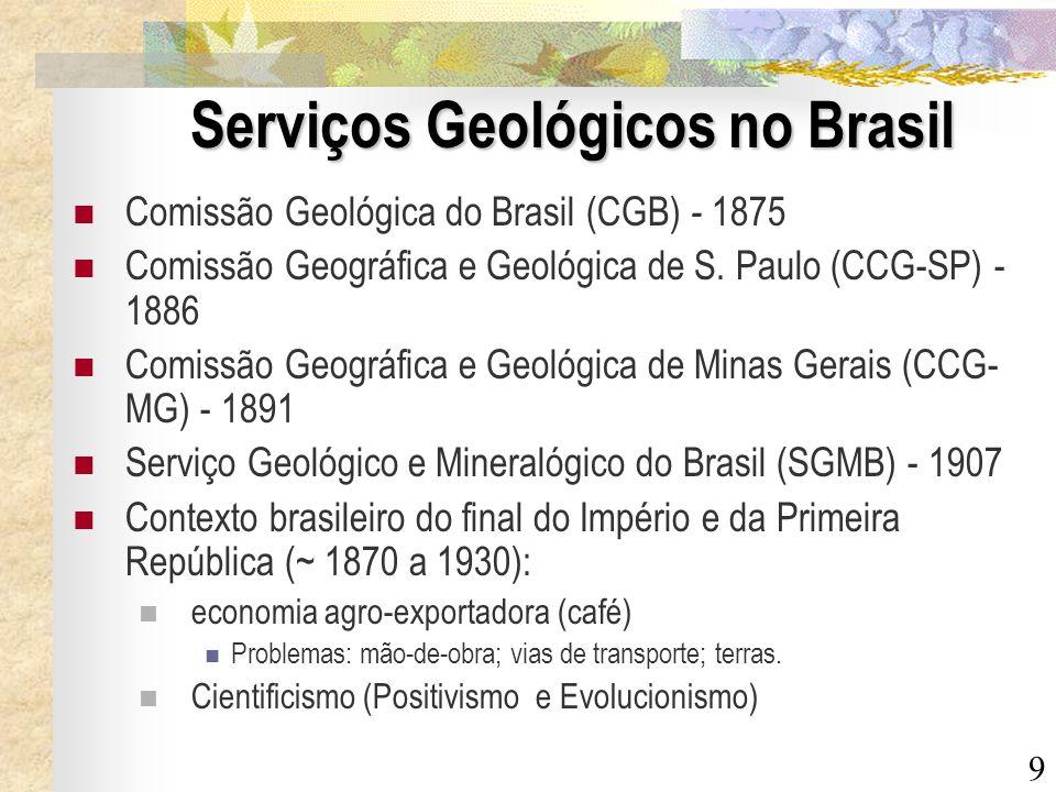 9 Serviços Geológicos no Brasil Comissão Geológica do Brasil (CGB) - 1875 Comissão Geográfica e Geológica de S. Paulo (CCG-SP) - 1886 Comissão Geográf