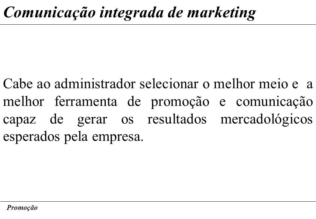 Promoção Comunicação integrada de marketing Cabe ao administrador selecionar o melhor meio e a melhor ferramenta de promoção e comunicação capaz de ge