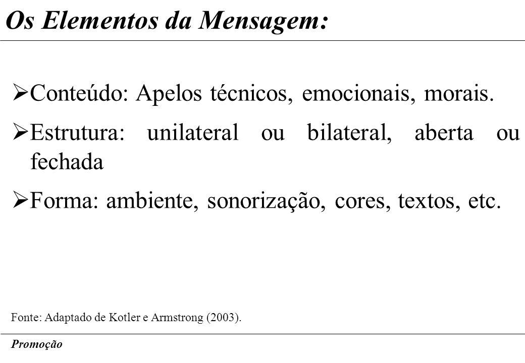 Promoção Os Elementos da Mensagem: Fonte: Adaptado de Kotler e Armstrong (2003). Conteúdo: Apelos técnicos, emocionais, morais. Estrutura: unilateral