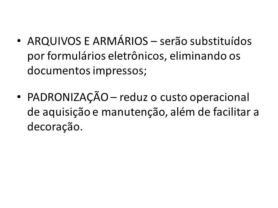 ARQUIVOS E ARMÁRIOS – serão substituídos por formulários eletrônicos, eliminando os documentos impressos; PADRONIZAÇÃO – reduz o custo operacional de