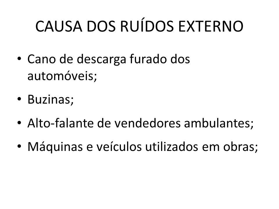 CAUSA DOS RUÍDOS EXTERNO Cano de descarga furado dos automóveis; Buzinas; Alto-falante de vendedores ambulantes; Máquinas e veículos utilizados em obr