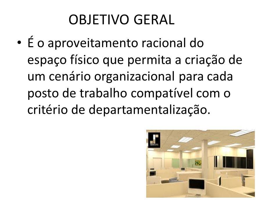 OBJETIVO GERAL É o aproveitamento racional do espaço físico que permita a criação de um cenário organizacional para cada posto de trabalho compatível
