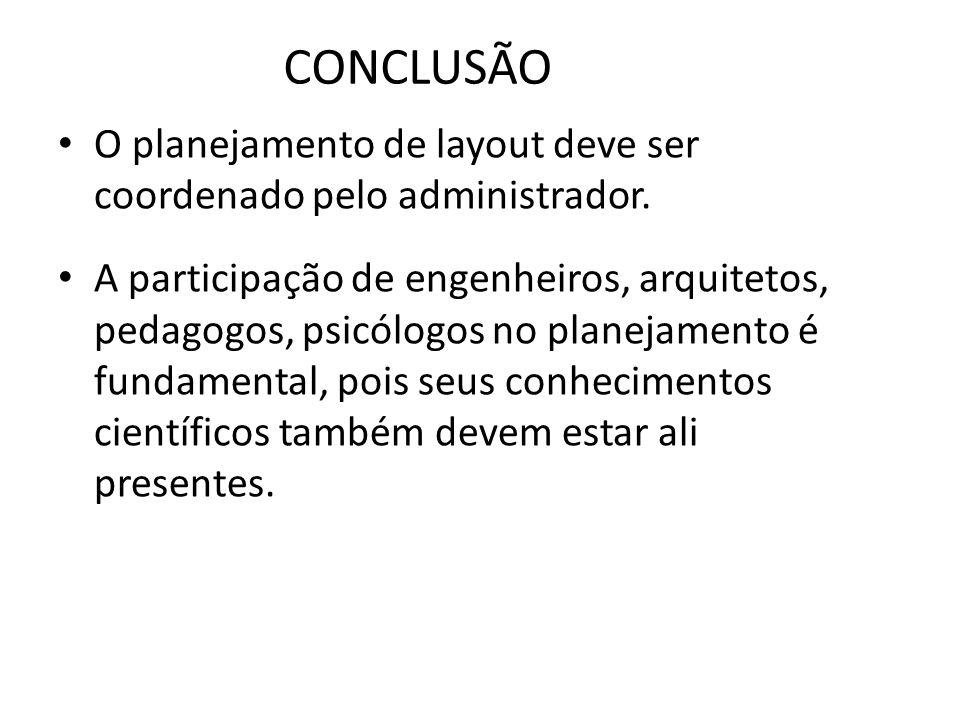 CONCLUSÃO O planejamento de layout deve ser coordenado pelo administrador. A participação de engenheiros, arquitetos, pedagogos, psicólogos no planeja