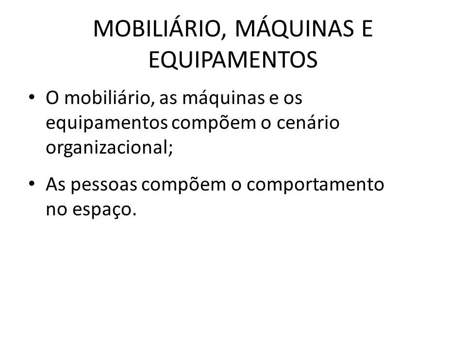 MOBILIÁRIO, MÁQUINAS E EQUIPAMENTOS O mobiliário, as máquinas e os equipamentos compõem o cenário organizacional; As pessoas compõem o comportamento n
