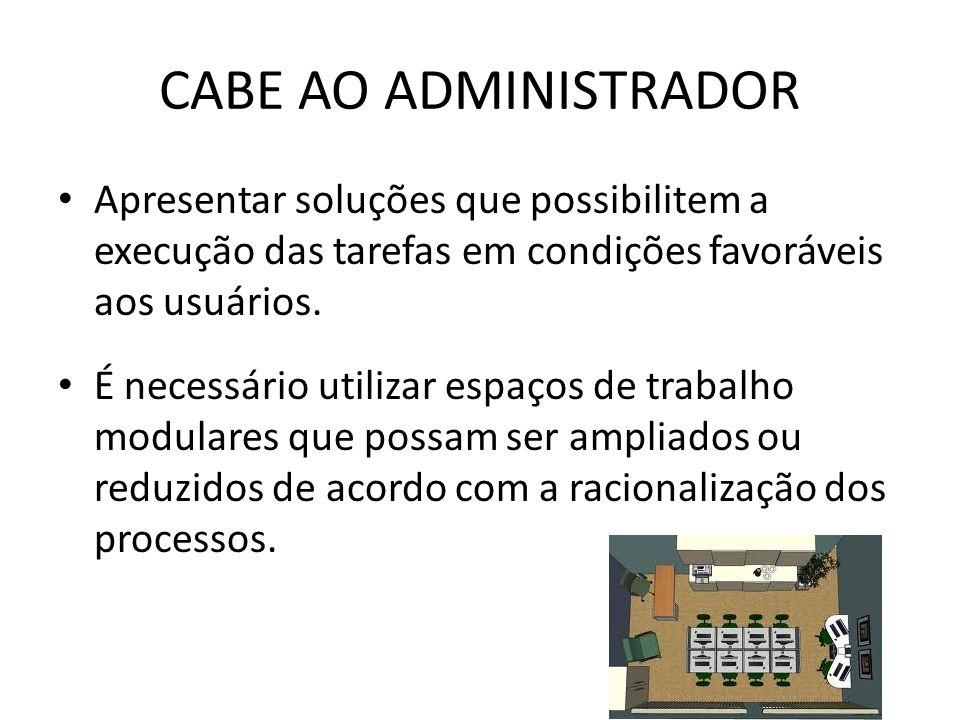 CABE AO ADMINISTRADOR Apresentar soluções que possibilitem a execução das tarefas em condições favoráveis aos usuários. É necessário utilizar espaços