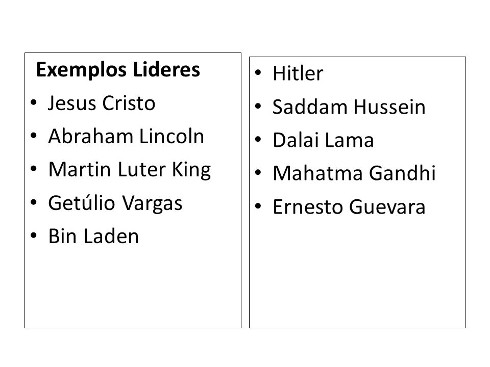 Exemplos Lideres Jesus Cristo Abraham Lincoln Martin Luter King Getúlio Vargas Bin Laden Hitler Saddam Hussein Dalai Lama Mahatma Gandhi Ernesto Guevara