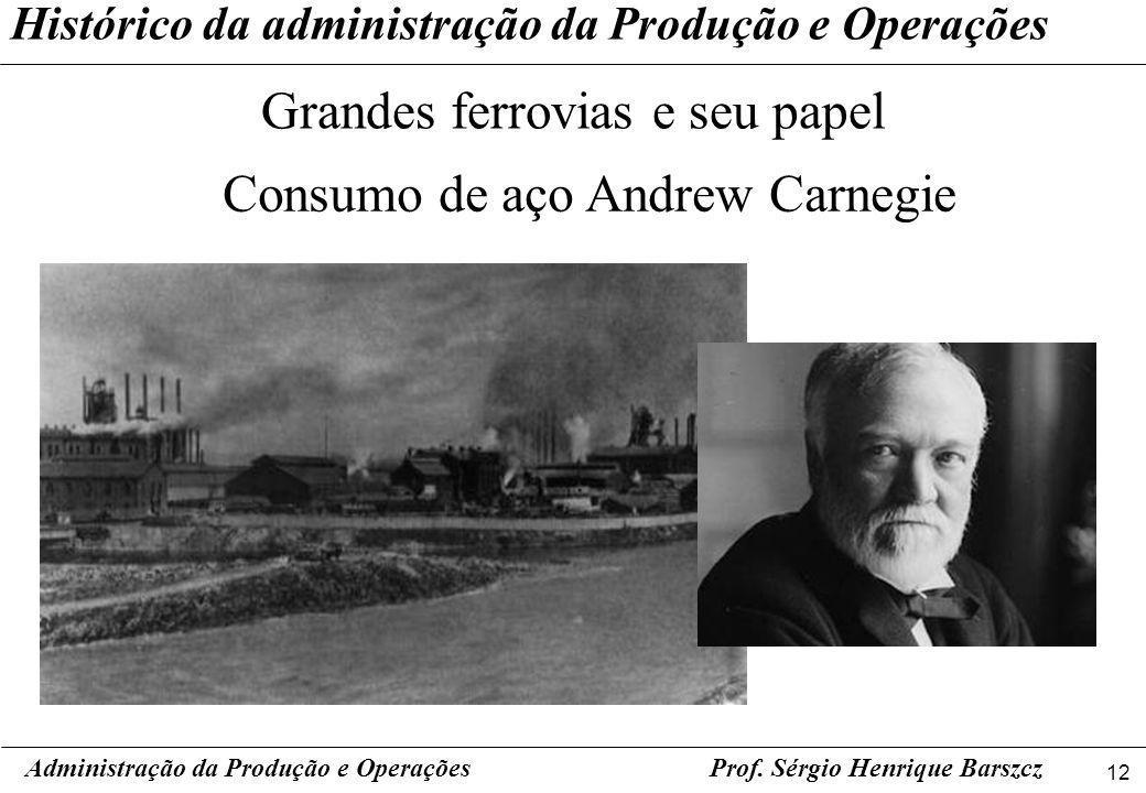 12 Prof. Sérgio Henrique Barszcz Histórico da administração da Produção e Operações Grandes ferrovias e seu papel Administração da Produção e Operaçõe