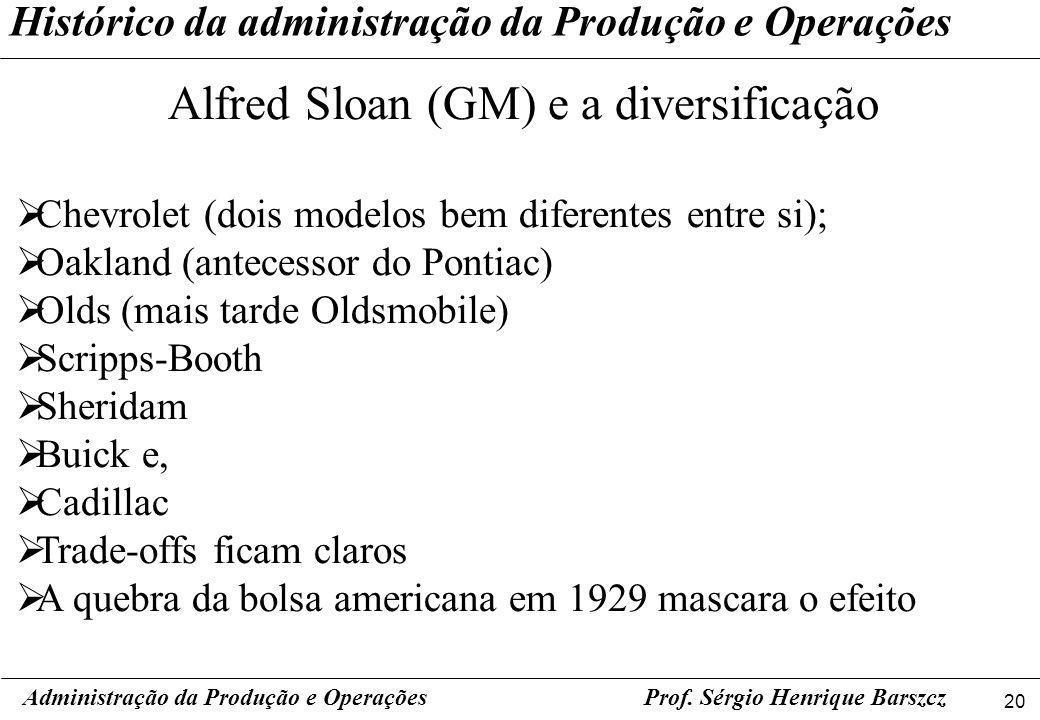 20 Prof. Sérgio Henrique Barszcz Histórico da administração da Produção e Operações Administração da Produção e Operações Alfred Sloan (GM) e a divers