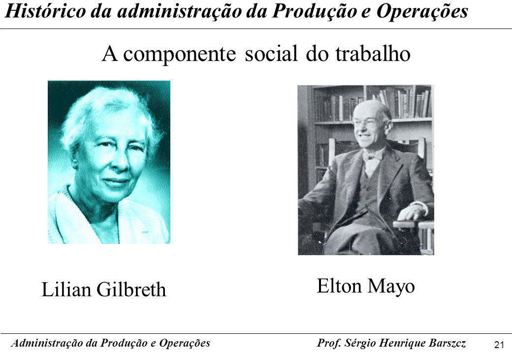 21 Prof. Sérgio Henrique Barszcz Histórico da administração da Produção e Operações A componente social do trabalho Administração da Produção e Operaç